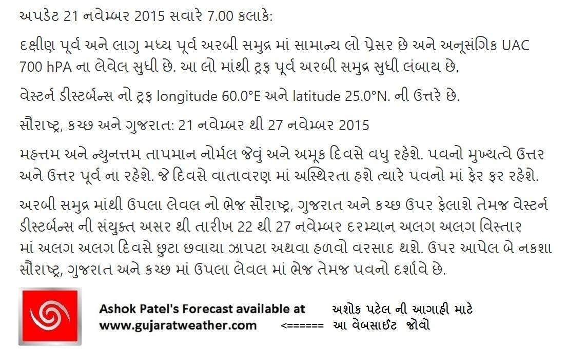 forecast_211115